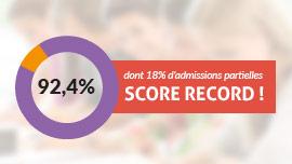 Record Nextadvance : 92,4% de réussite aux examens