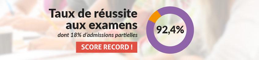Nextadvance : 92,4% de réussite aux examens