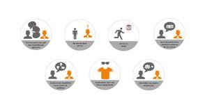 Infographie : 7 choses à ne pas faire en entretien