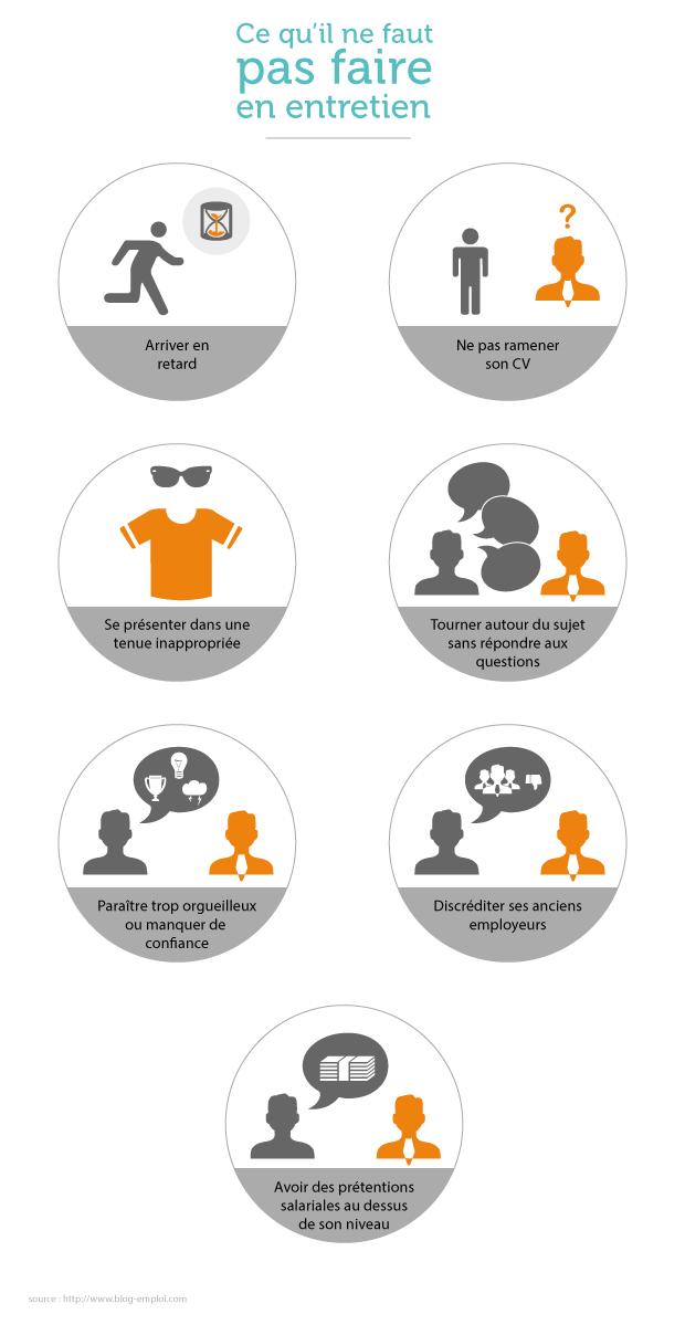 infographie : ce qu'il ne faut pas faire en entretien