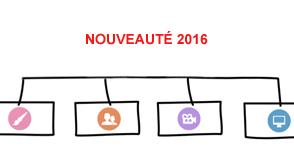 Nouveauté 2016 : lancement des parcours modulaires